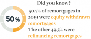 Remortgage Home Improvements