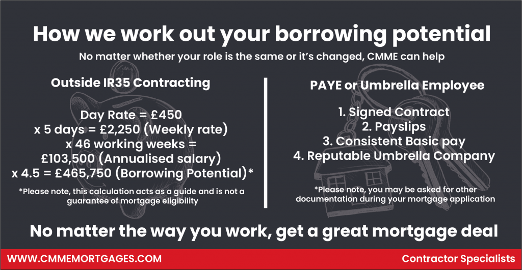 remortgage while self-employed